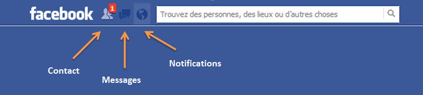 facebook : notifications